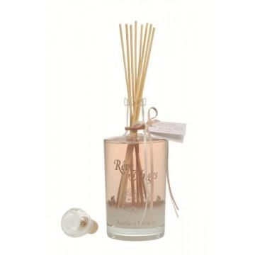 Parfum à Bâtons Rêve d'Anges Lothtantique Amélie et Mélanie